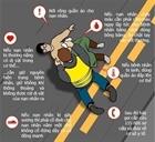 Những kỹ năng sơ cứu cơ bản các nạn nhân tai nạn giao thông
