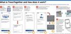 Singapore chia sẻ miễn phí app phát hiện người nhiễm COVID-19