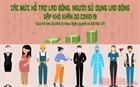 Gói hỗ trợ 26 nghìn tỷ đồng tiếp sức người dân, doanh nghiệp