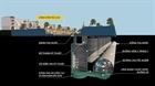 Xung quanh đề xuất làm hầm cao tốc dọc sông Tô Lịch